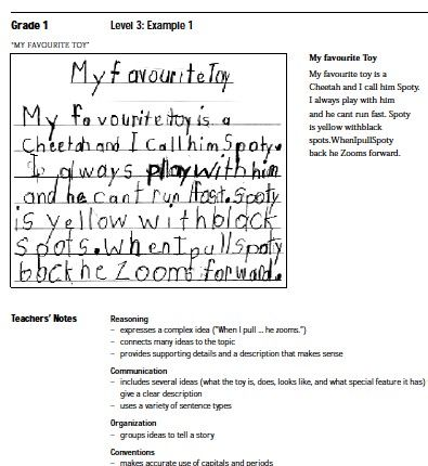 Writing examples for grades 1-8 and explanations of why each sample received certain marks or met/failed to meet expectations