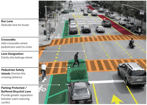 Safety improvements to First and Second Avenues, Manhattan. Click image for link to full story via the NYC VisionZERO site and visit the slowottawa.ca boards >> https://www.pinterest.com/slowottawa/boards/