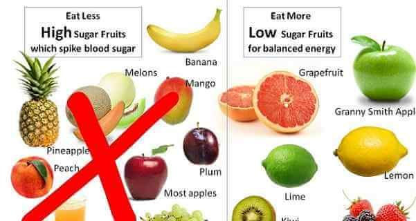 high sugar diet and diabetes
