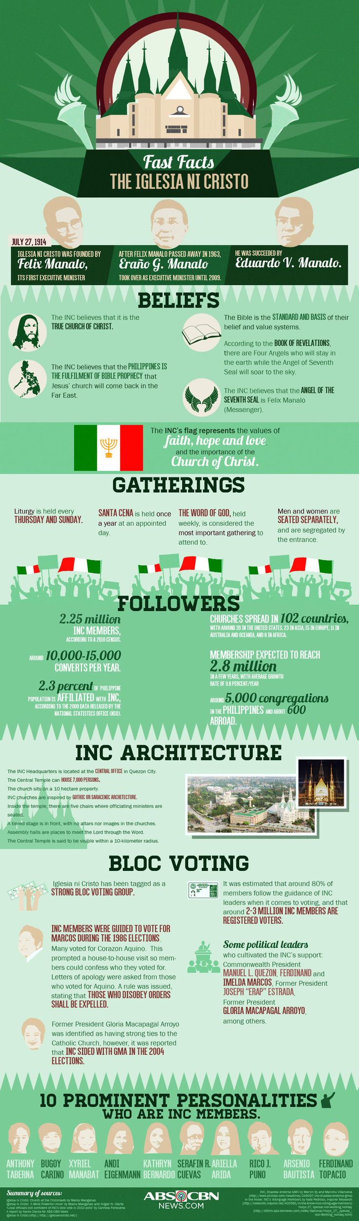 INFOGRAPHIC: Quick facts on Iglesia ni Cristo