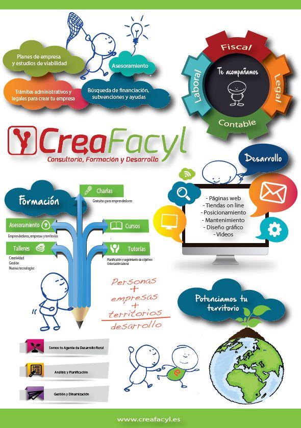 Infografía Creafacyl