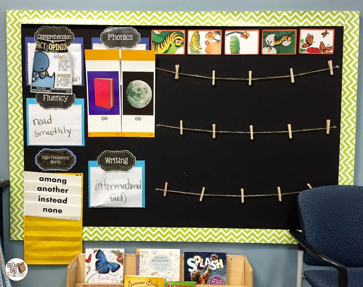 The Brown-Bag Teacher: Reading Street in 1st Grade: focus wall highlights the learning targets in reading.