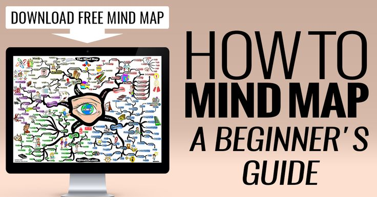 How to Mind Map: A Beginner's Guide: http://blog.iqmatrix.com/how-to-mind-map