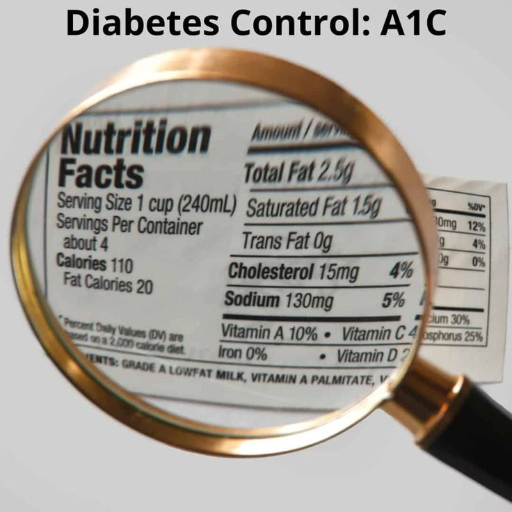 Diabetes control a1c conversion chart tips in 2020