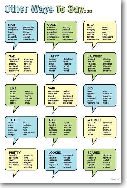 Nuevas artes de lenguaje Educativo Poster-otras maneras de decir... - Sinónimos in Casa y jardín, Niños y adolescentes en casa, Suministros para la escuela | eBay