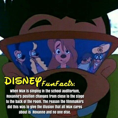 A goofy movie powerline disney fact