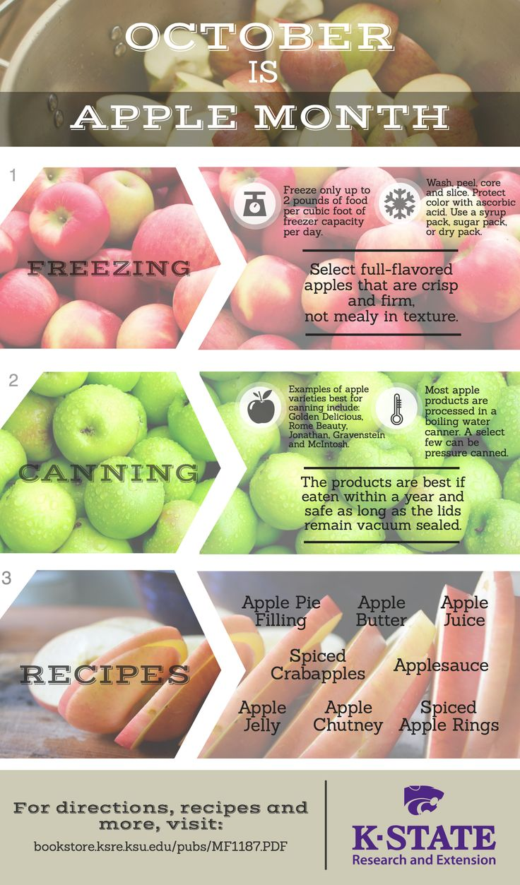 129 best food preservation images on pinterest canning preserve get your preservation tips and fallrecipes at httpbookstore forumfinder