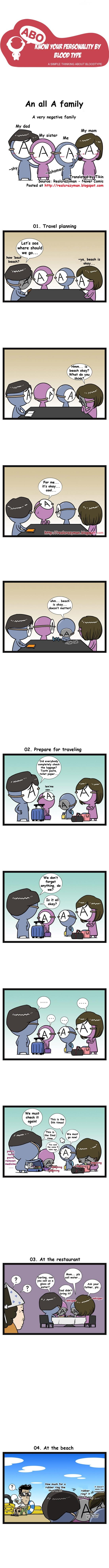 Blood type when travelling..
