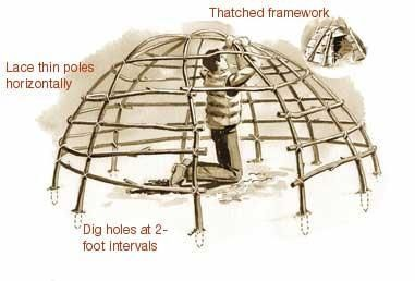 *Seven Primitive Survival Shelters That   Could Save Your Life...