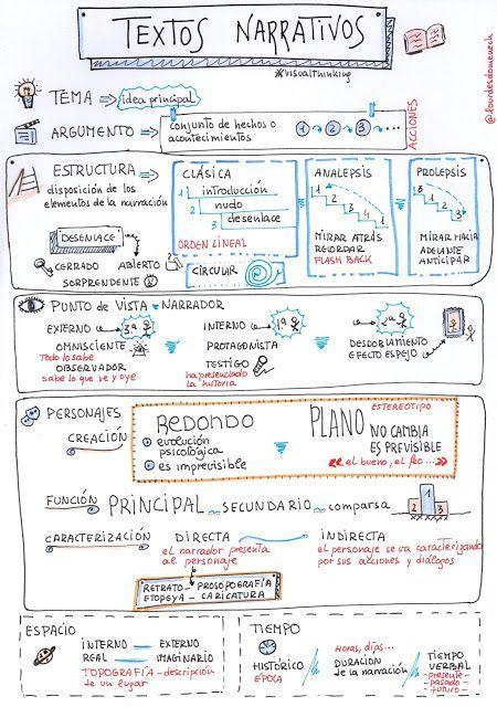 A pie de aula: El Olivo: un sueño, un desafío, una mirada
