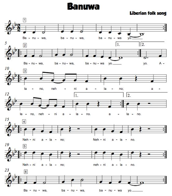 how to find the notes of a song by ear