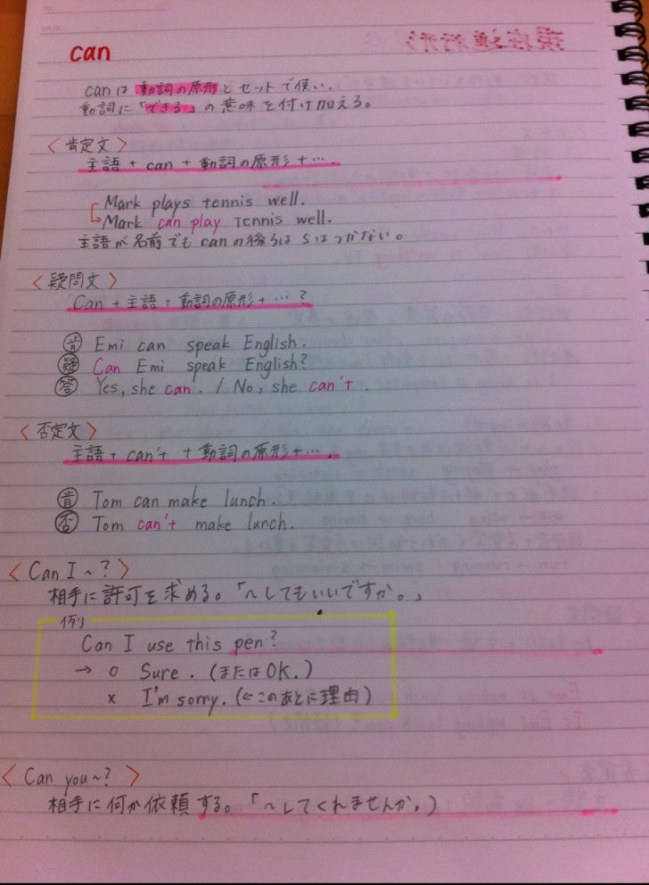 英語 中1まとめ Clear 中学生 英語 疑問文 英語