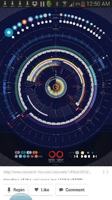 solar system evolved - photo #6