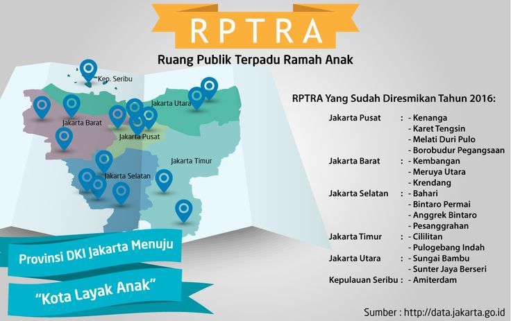 Ruang Publik Terbuka Ramah Anak (RPTRA) - Infografis Beritajakarta.com