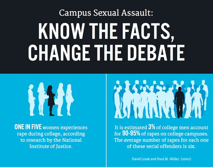 Can help office of sexual assault 5556 are mistaken