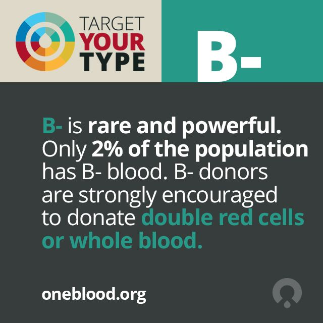 how to know your blood type without a test