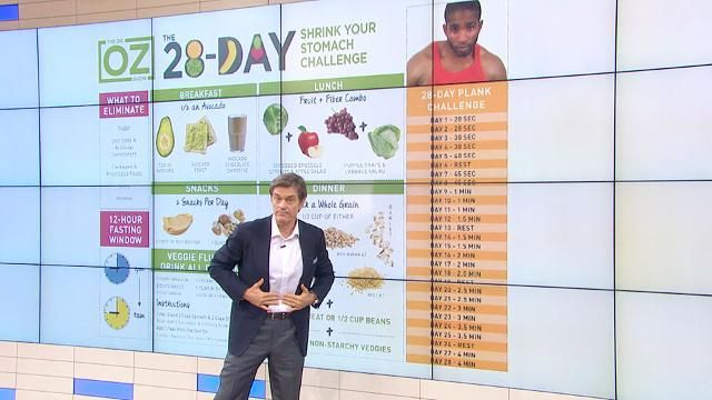 Dr. Oz's Two-Week Rapid Weight-Loss Diet, Pt 1