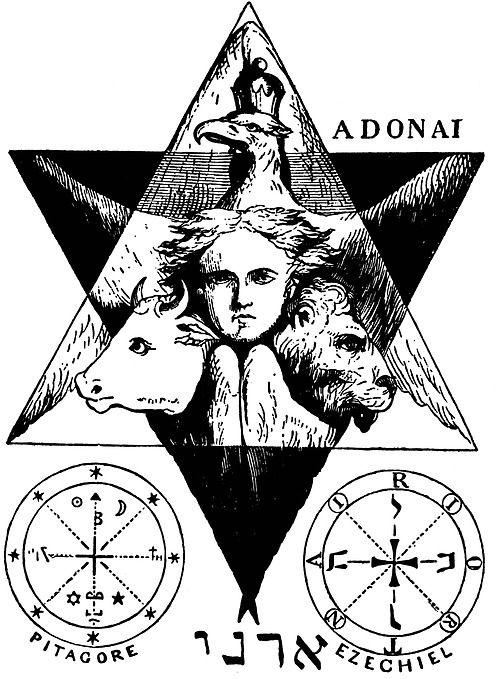 Ancient Devil Symbols Occult Symbols