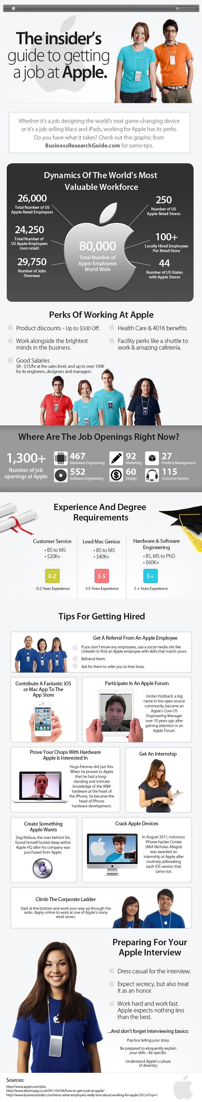 30 best Grey\'s Infographics images on Pinterest | Info graphics ...
