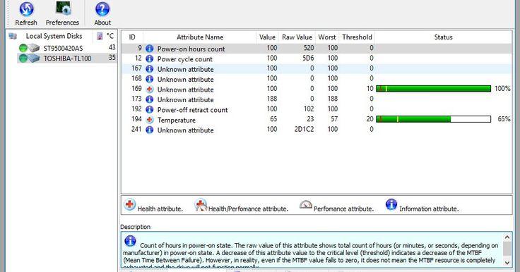 Το Active @ Hard Disk Monitor είναι ένα εκπληκτικό δωρεάν πρόγραμμα διάγνωσης και παρακολούθησης σκληρών δίσκων και SSD που ελέγχει και παρακολουθεί την κατάσταση των σκληρών δίσκων σας για να αποτρέψει την απώλεια δεδομένων. Το σύστημα βασίζεται στην τεχνολογία αυτο-παρακολούθησης ανάλυσης και αναφοράς (S.M.A.R.T.). Με την βοήθεια του λογισμικού μπορείτε να δείτε όλες τις διαθέσιμες πληροφορίες για την κατάσταση των σκληρών σας δίσκων όπως θερμοκρασία ώρες λειτουργίες κατάσταση δίσκου κλπ…