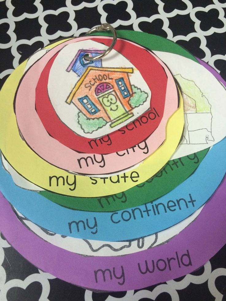 SS Education to the Core: Me on the Map Activity! Help kids understand the area around them!