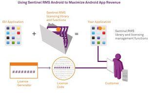 Blog - Ro Interactive Tech.