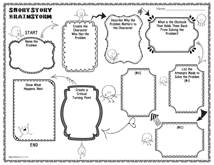 FREE short story graphic organizer. Great for helping students outline and plan their narrative/creative writing stories.
