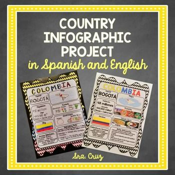 spanish speaking countries project Spanish speaking countries project the gale virtual reference library is a set of reference books online that address a wide variety of academic topics culturegrams provides geographical, historical, and cultural information on the fifty states and countries throughout the world.