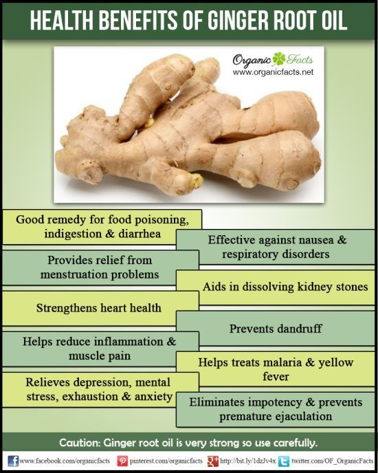 Ginger Benefits, Uses, Nutrition and Side Effects - Dr. Axe