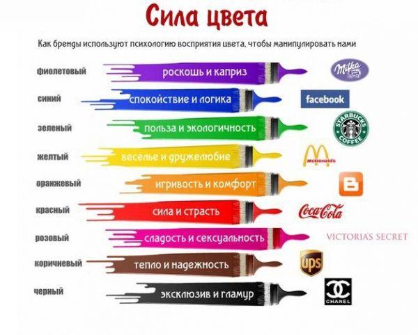 Сила цвета или как бренды используют цвета