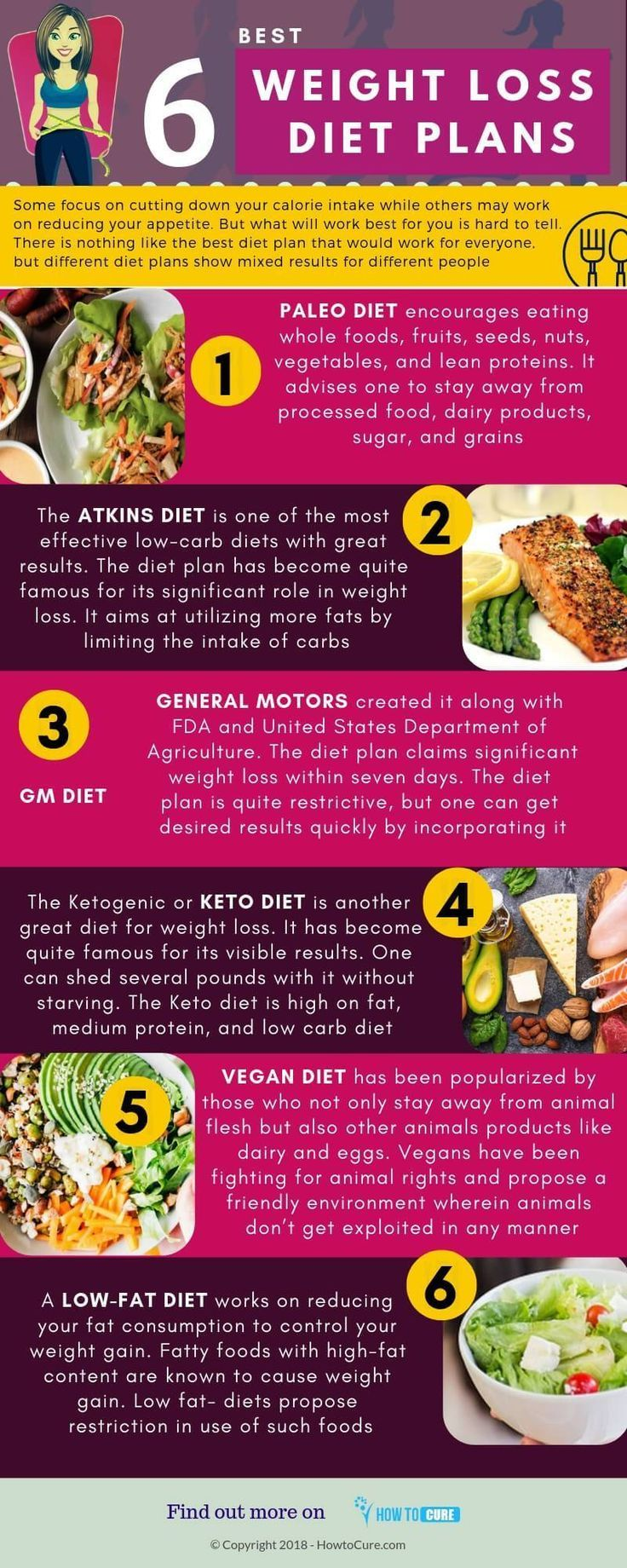how does quick weight loss diet work