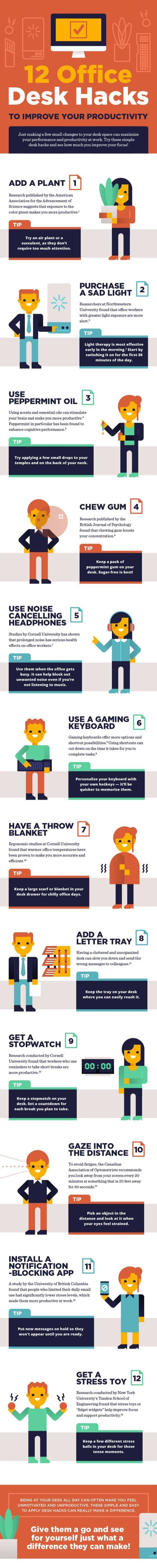 1. Add a Plant! 2. Purchase a better light 3. Use Peppermint Oil 4. Chew Gum 5. Use Noise Cancelling Headphones 6. Use a Gaming Keyboard 7. Have a Throw Blanket 8. Add a Letter Tray 9. Get a Stopwatch 10. Gaze into the Distance 11, Install a Notification-Blocking App 12. Get a Stress Toy