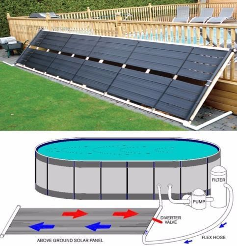 1000 ideas about above ground pool heater on pinterest - Heated swimming pool running costs ...