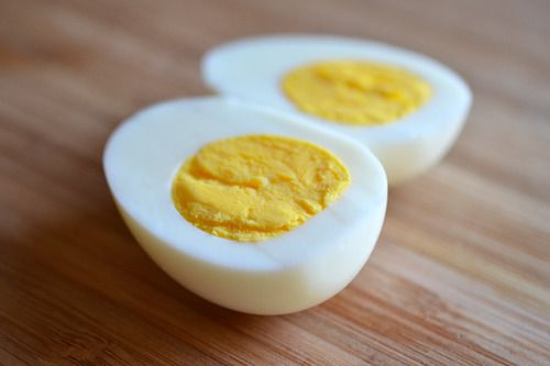 Perfect Hard-Boiled Eggs every time! No gray/green sulfer ring around yolks from over cooked eggs!