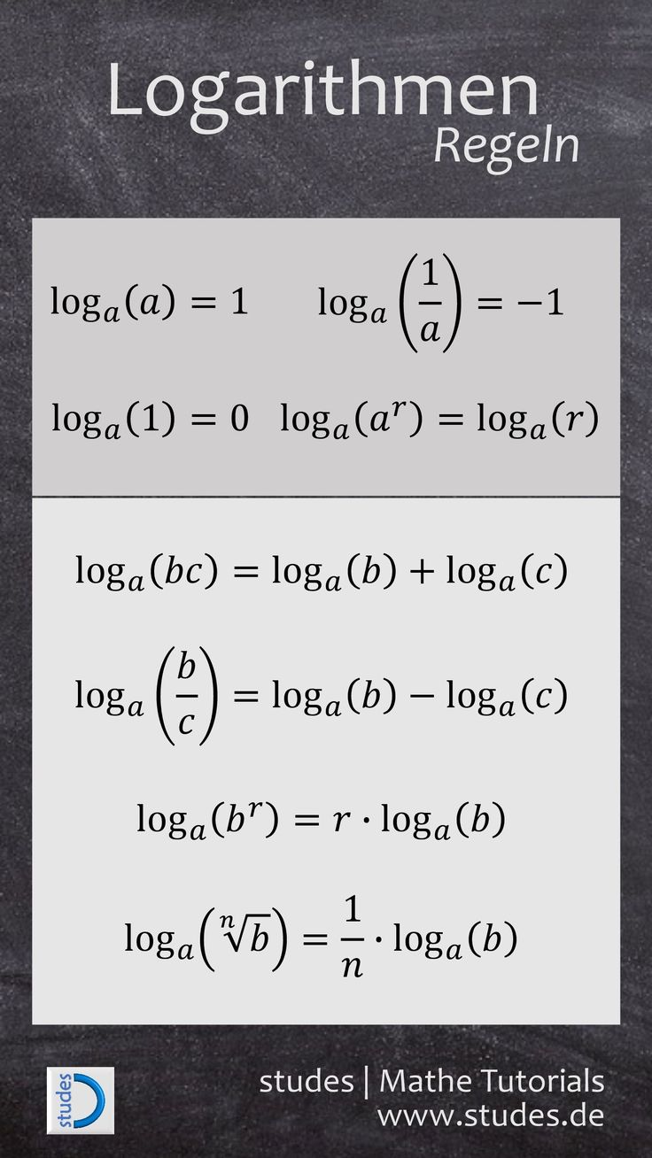 Logarithmen Regeln – Ibis Ramirez