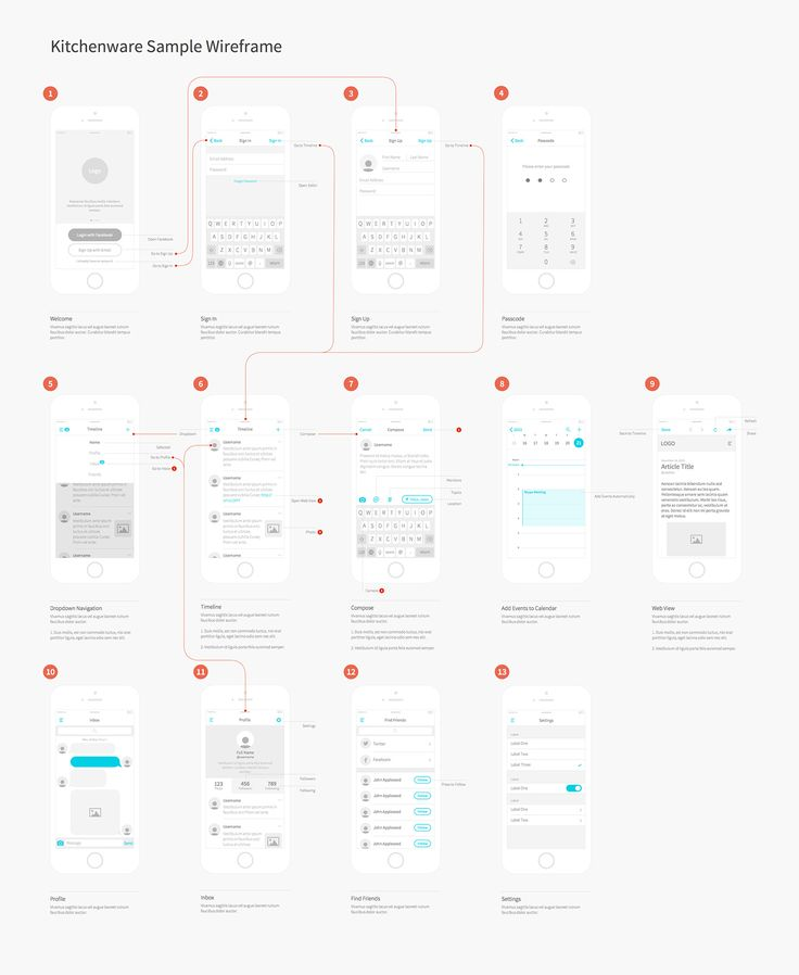 7d4b6a8ecec63b7ca0b53bdd6b4b7978 ios design visual design 299 best wireframe images on pinterest wireframe, mobile ui and  at edmiracle.co