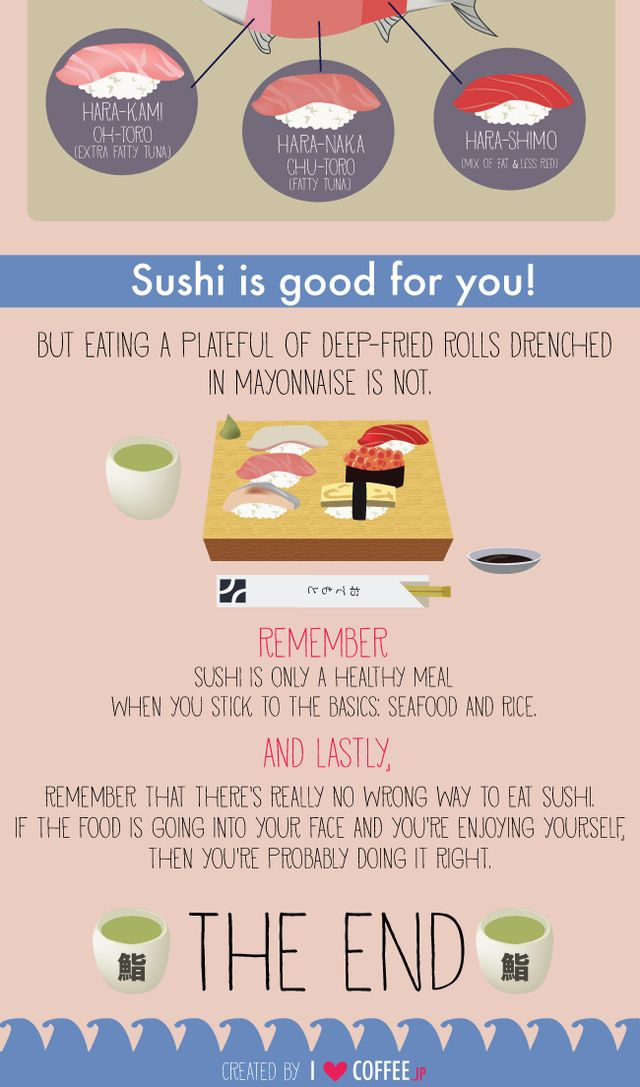 Everything You Need to Know About Eating Sushi #3
