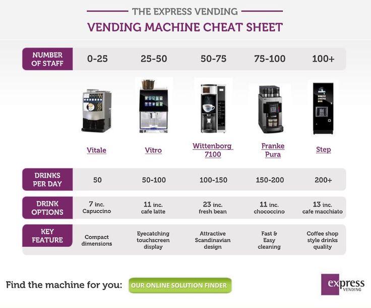 machine cheats