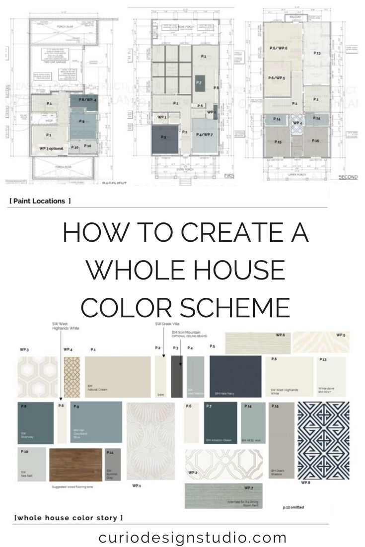 Creating a good whole house color scheme is really a balance between diversity and unity of color.   #colorscheme #interiordesignideas #housecolorscheme #neutral