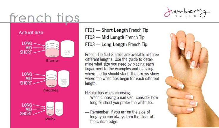 Jamberry French tips guide