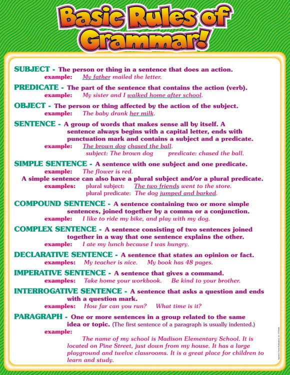 "grammar rules | ... Rules of Grammar, 17"" x 22"" | Creative Teacher Inc. ... serving the"