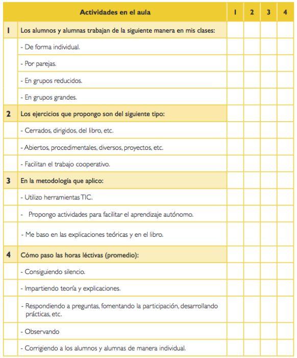 Cuestionario evaluación de la práctica docente