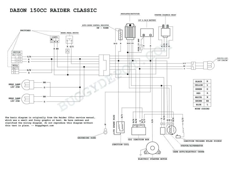 Wiring Diagram For Hogtunes Amp Electricidad