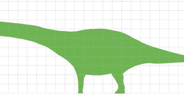 Obr mezi dinosaury: Kdo je největší?