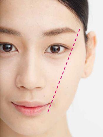美しい眉毛の基本はこのように口角の延長線上に眉尻があるというのが 最も美しい眉毛の形と言われています。 眉頭の位置は小鼻の延長線上に 眉山は瞳のやや外側に持ってくる。 これがいわゆる美人眉の黄金比率といわれています。