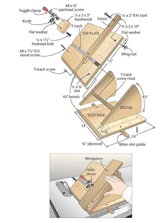 Quick-action 45 degree miter sled Why turn the table or the blade for 2 or 3 cuts. Try this easy to build sled.