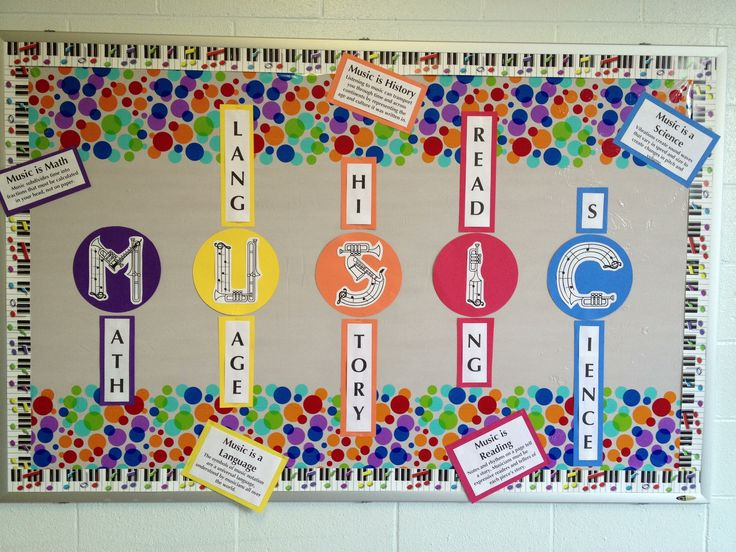 Music Bulletin Board - connecting music with other subjects.  Love everything about this bulletin board.  Especially that AWESOME bubble background!
