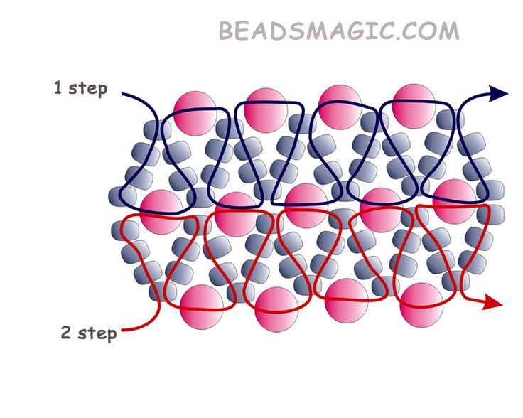 Free pattern for beautiful beaded bracelet France.  U need:  pearls or round beads 4-5 mm  seed beads 10/0 – 11/0 - See more at: http://beadsmagic.com/?p=2587#more-2587