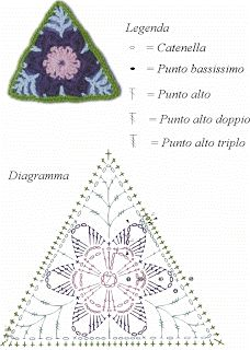 Intrecci Incantati: Triangoli all'Uncinetto (Schemi)