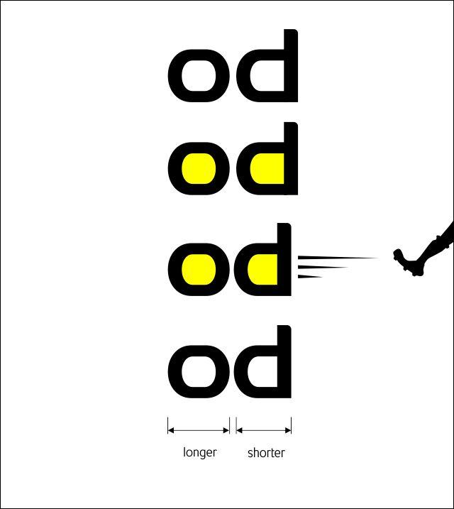 Tutorial: How to design font Design own font typography High Logic Font Creator CorelDraw kerning pair